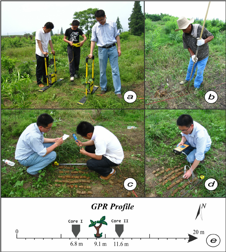 Photographs-showing-different-data-acquisition-on-the-archaeological-field-a-GPR.png